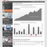 UBK Markets_agressive