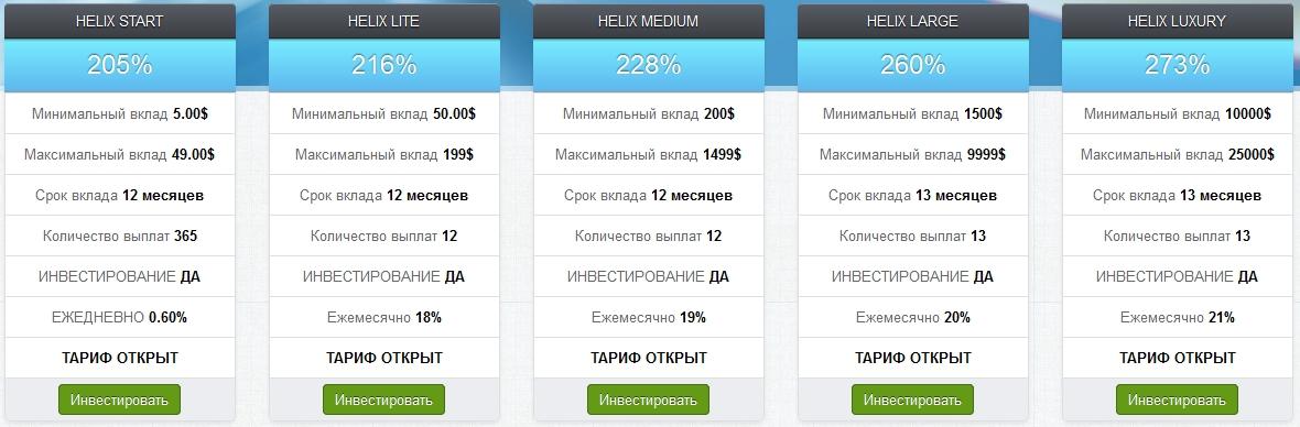 Инвестиционные планы Helix Capital